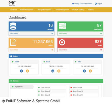 PoINT Archival Gateway Dashboard