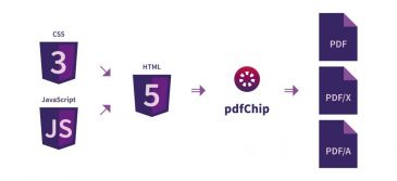 pdfChip is a command-line application for the creation of high-quality PDF from HTML