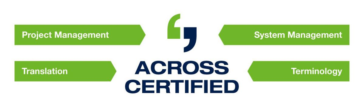 Across certification comprises the Project Management, Terminology, Translation, and System Management modules (Source: Across Systems GmbH
