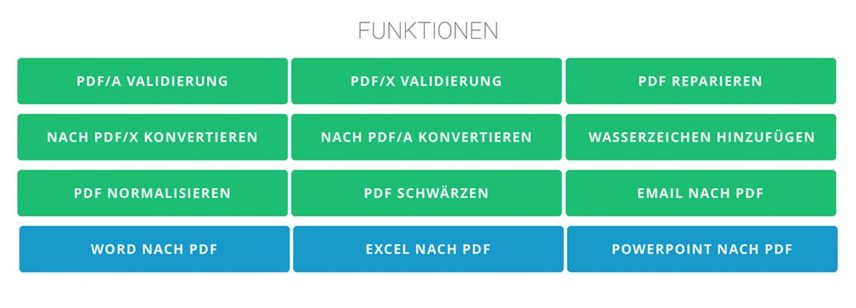 Document Processing Services (DPS) von Actino auf Basis von pdfaPilot
